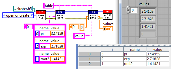 HDF5 bindings for LabVIEW - h5labview
