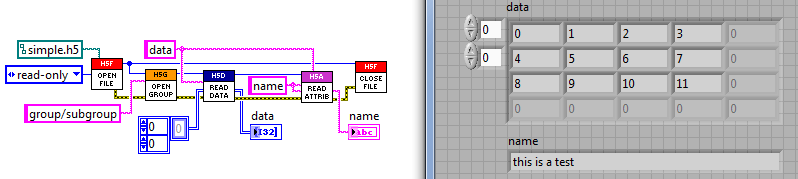 Examples - h5labview